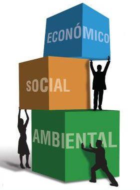responsabilidad-social-empresarial-economico-social-ambiental